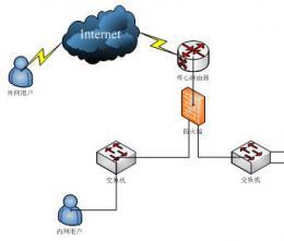 如何充分利用OA协同办公系统