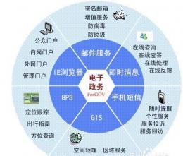 OA办公系统如何解决春节问题