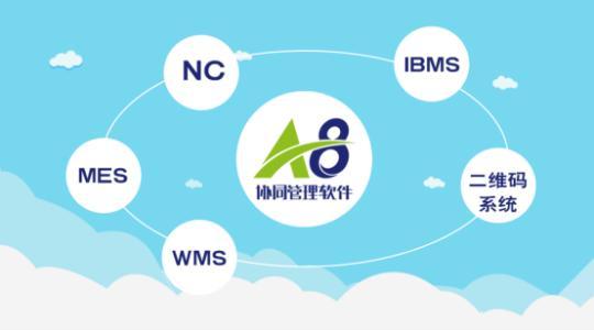 A8协同管理建立起互联网下的办公环境
