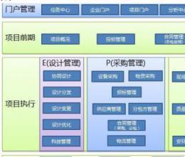 oa办公系统引领时代发展